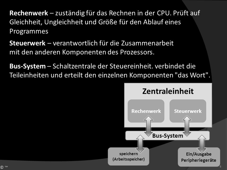 Rechenwerk – zuständig für das Rechnen in der CPU