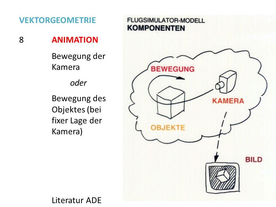 VEKTORGEOMETRIE 8. ANIMATION. Bewegung der Kamera. oder. Bewegung des Objektes (bei fixer Lage der Kamera)