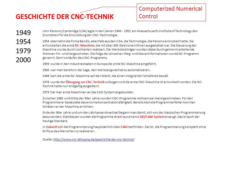 GESCHICHTE DER CNC-TECHNIK