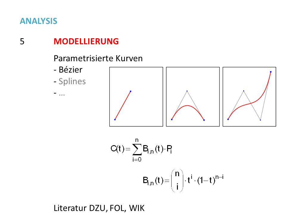 ANALYSIS 5 MODELLIERUNG Parametrisierte Kurven Bézier Splines … Literatur DZU, FOL, WIK