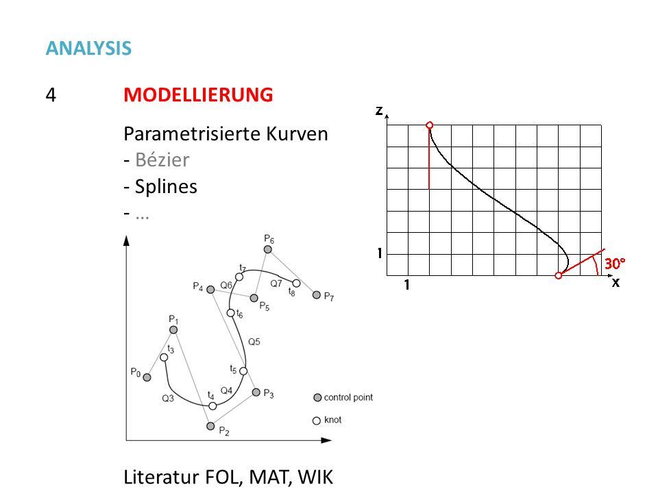 ANALYSIS 4 MODELLIERUNG Parametrisierte Kurven Bézier Splines … Literatur FOL, MAT, WIK