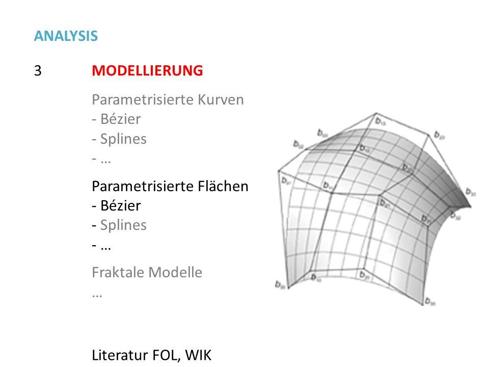 ANALYSIS 3. MODELLIERUNG. Parametrisierte Kurven. Bézier. Splines. … Parametrisierte Flächen.