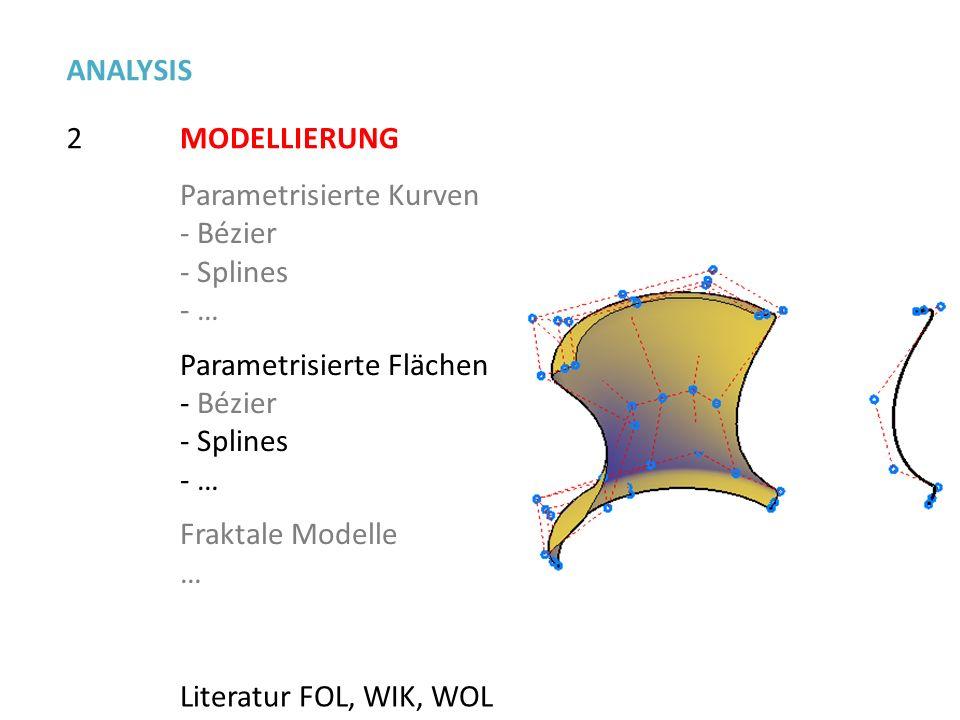 ANALYSIS 2. MODELLIERUNG. Parametrisierte Kurven. Bézier. Splines. … Parametrisierte Flächen.
