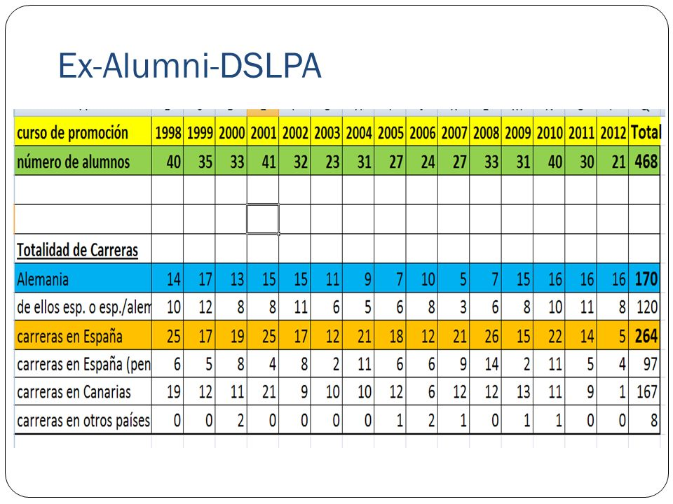 Ex-Alumni-DSLPA