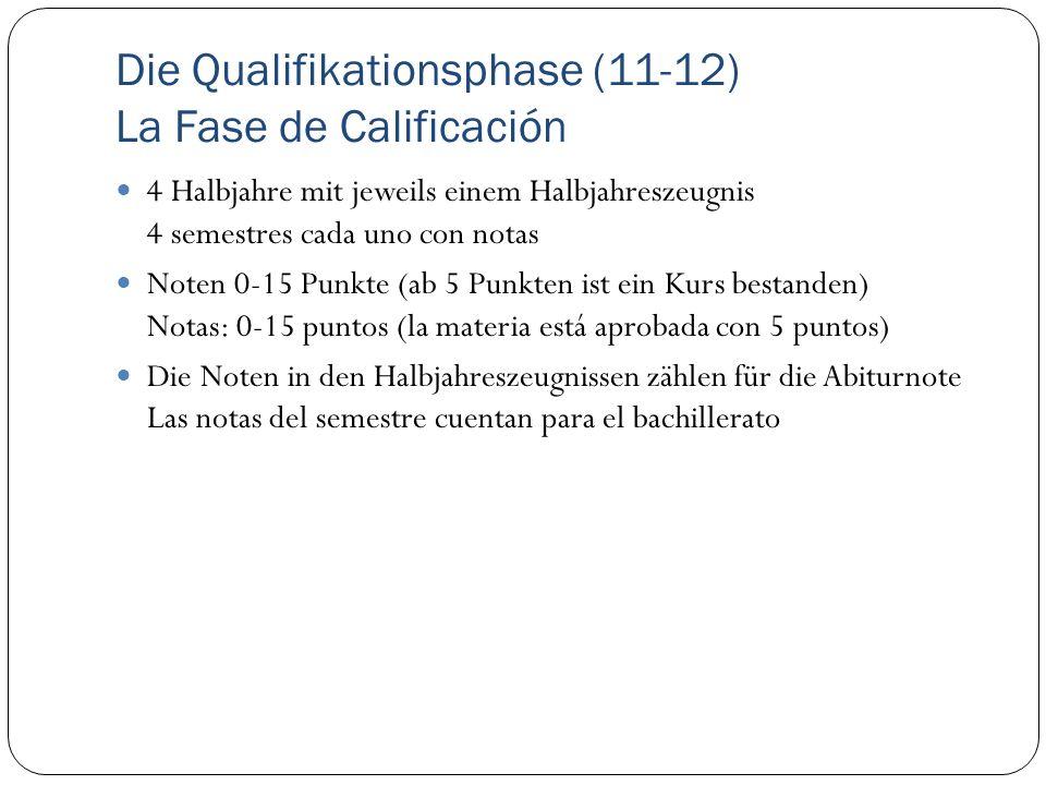Die Qualifikationsphase (11-12) La Fase de Calificación