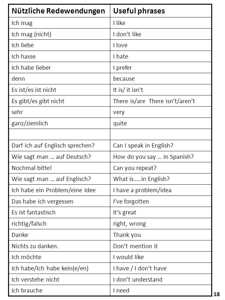 Nützliche Redewendungen Useful phrases