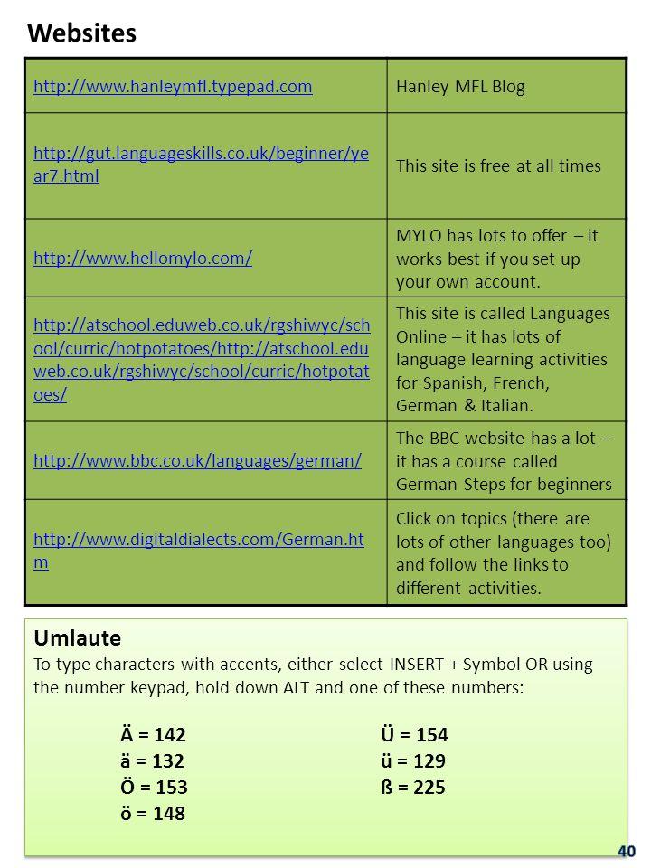 Websites Umlaute ä = 132 ü = 129 Ö = 153 ß = 225 ö = 148