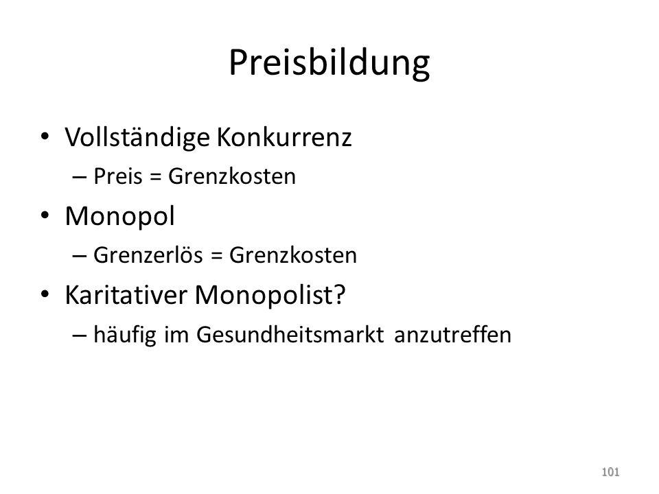 Preisbildung Vollständige Konkurrenz Monopol Karitativer Monopolist