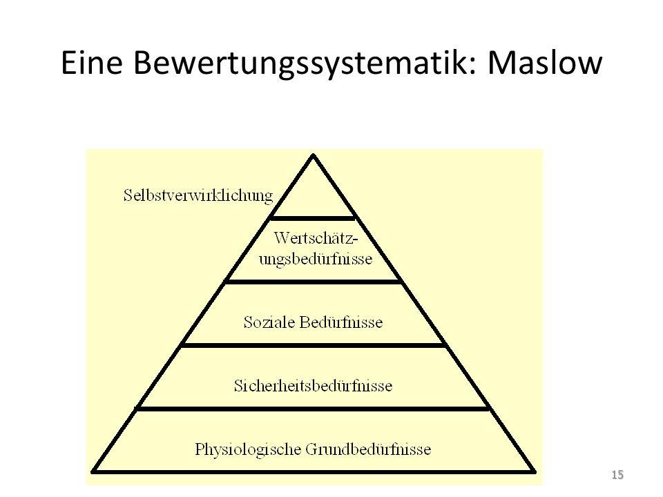 Eine Bewertungssystematik: Maslow