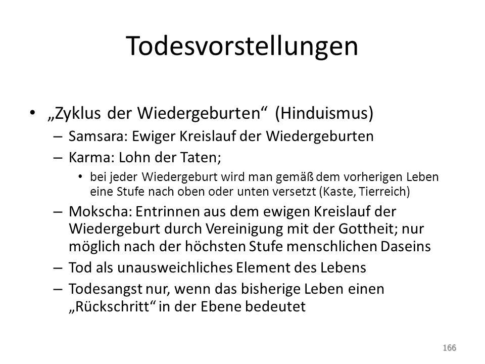 """Todesvorstellungen """"Zyklus der Wiedergeburten (Hinduismus)"""