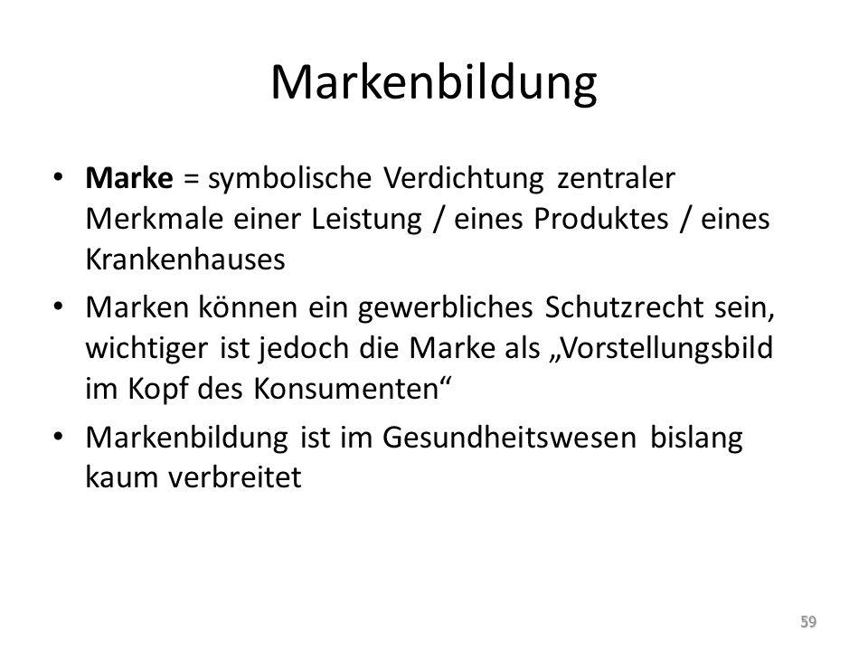 Markenbildung Marke = symbolische Verdichtung zentraler Merkmale einer Leistung / eines Produktes / eines Krankenhauses.
