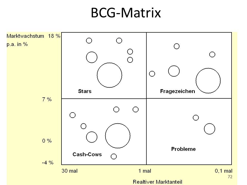 dr pepper bcg matrix Coca cola drink invented by john pemberton  drpepper - snapple drinks, drpepper soda  plc and bcg matrix introduction: in 1886 growth:.