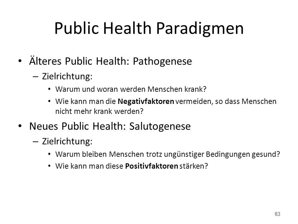 Public Health Paradigmen