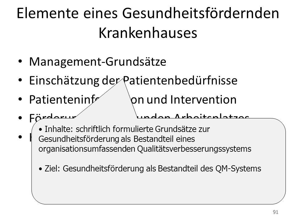 Elemente eines Gesundheitsfördernden Krankenhauses