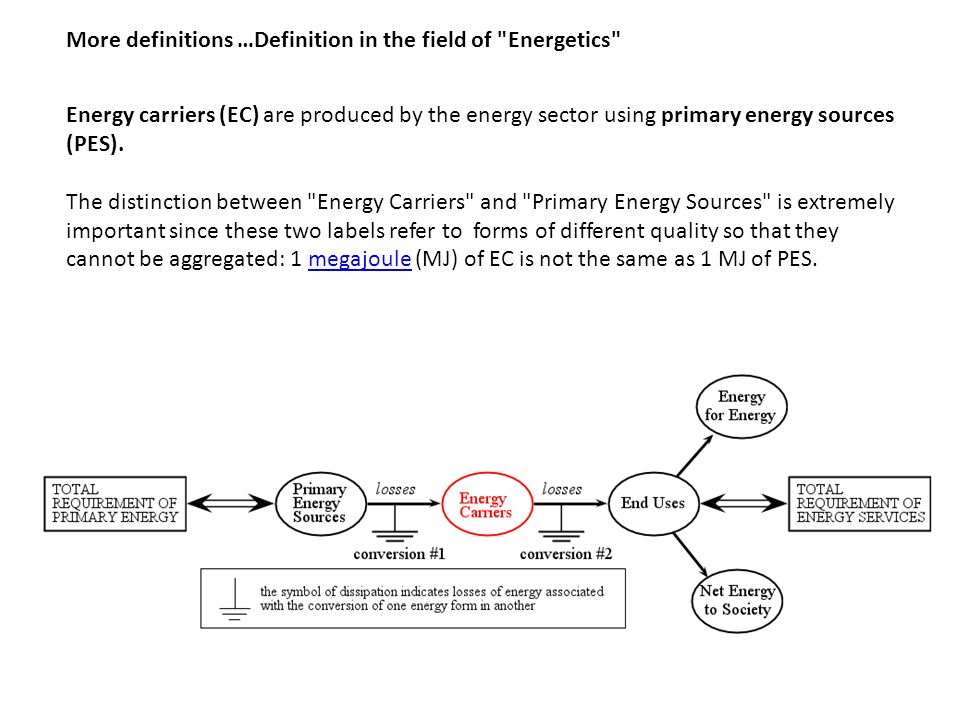 More definitions …Definition in the field of Energetics