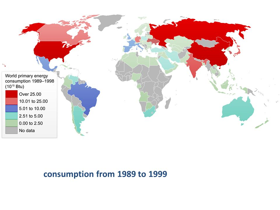 consumption from 1989 to 1999