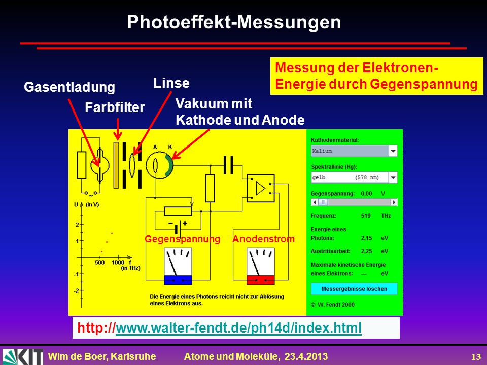 Photoeffekt-Messungen