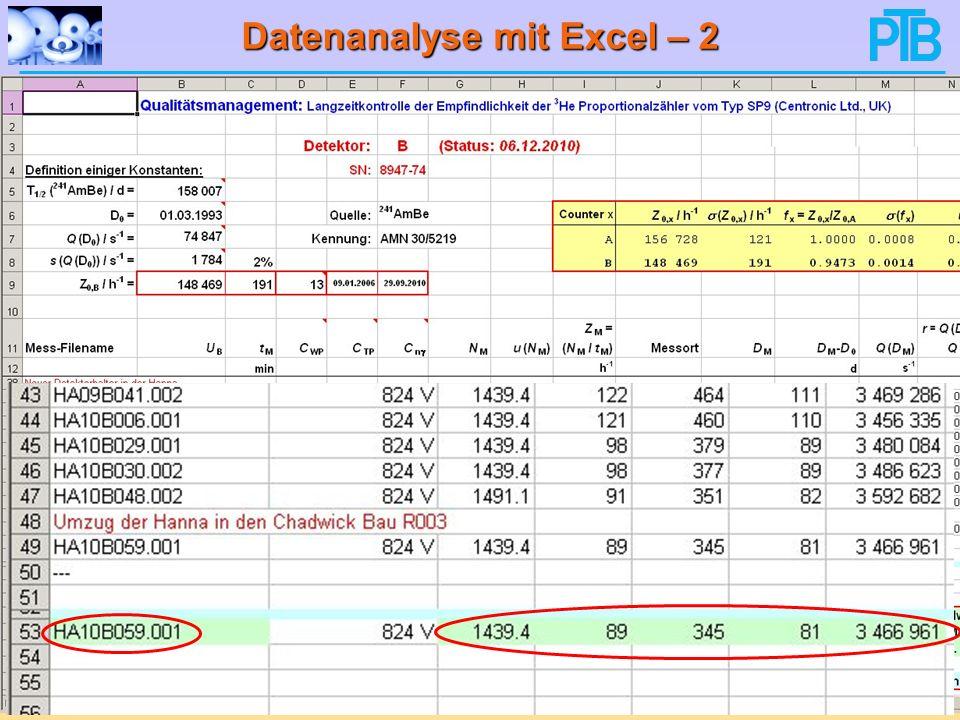Datenanalyse mit Excel – 2