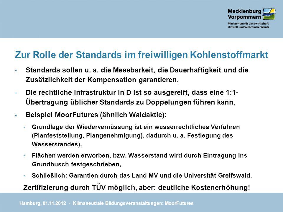 Zur Rolle der Standards im freiwilligen Kohlenstoffmarkt