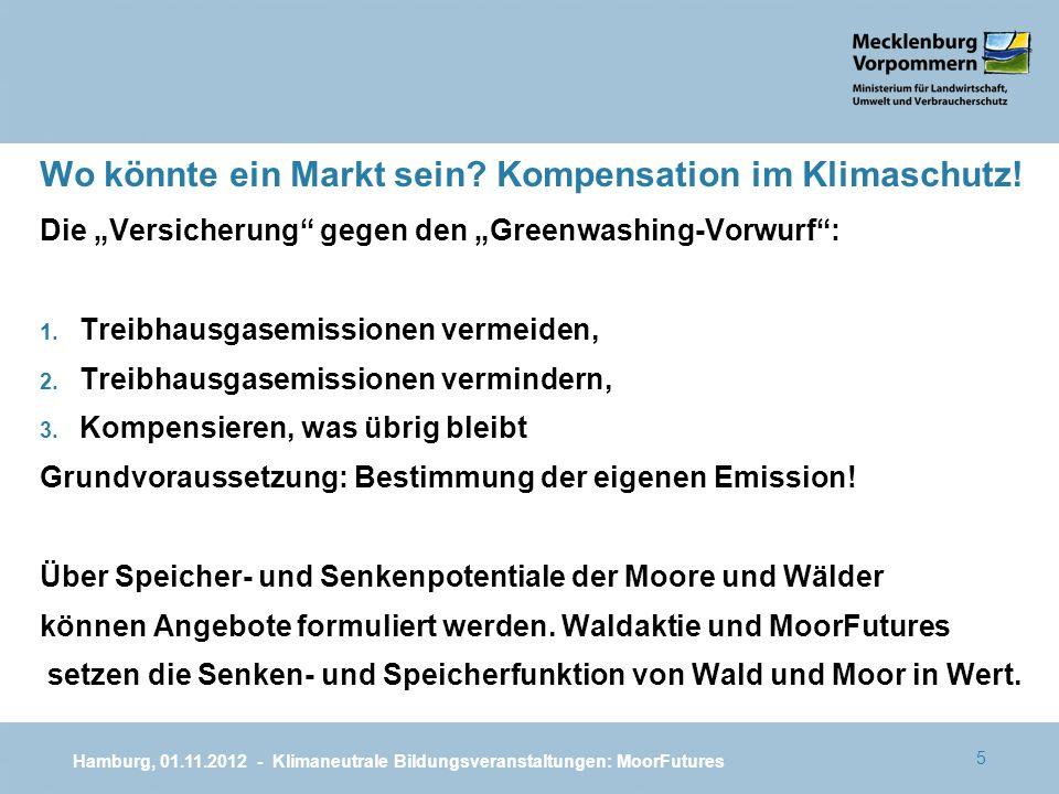 Wo könnte ein Markt sein Kompensation im Klimaschutz!