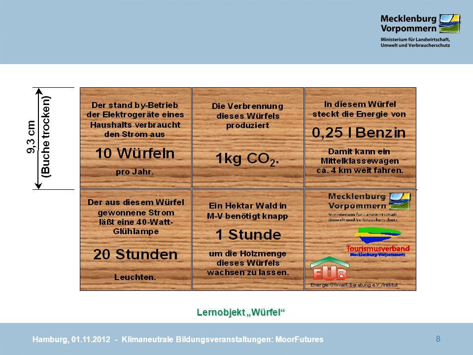 """Lernobjekt """"Würfel Hamburg, 01.11.2012 - Klimaneutrale Bildungsveranstaltungen: MoorFutures 8 8"""