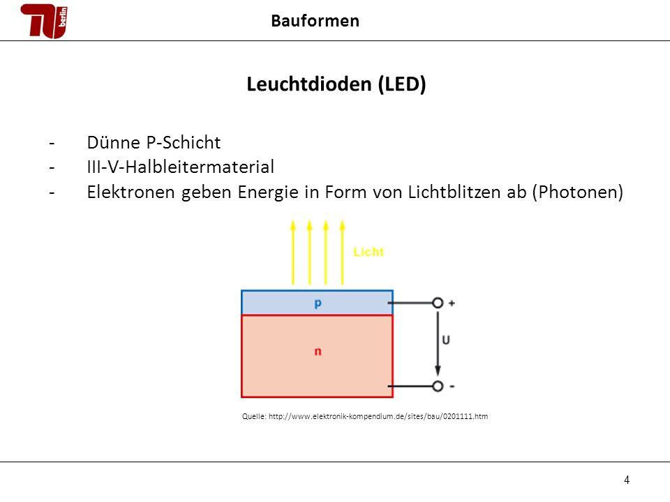 Leuchtdioden (LED) Dünne P-Schicht III-V-Halbleitermaterial