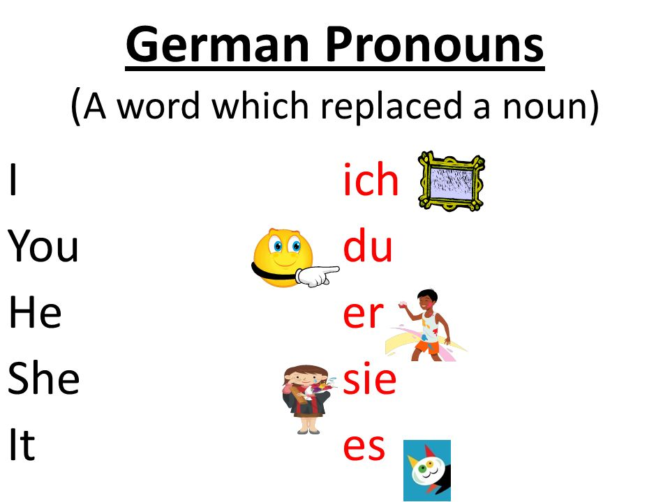German Pronouns (A word which replaced a noun)