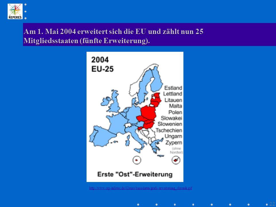 Am 1. Mai 2004 erweitert sich die EU und zählt nun 25 Mitgliedsstaaten (fünfte Erweiterung).