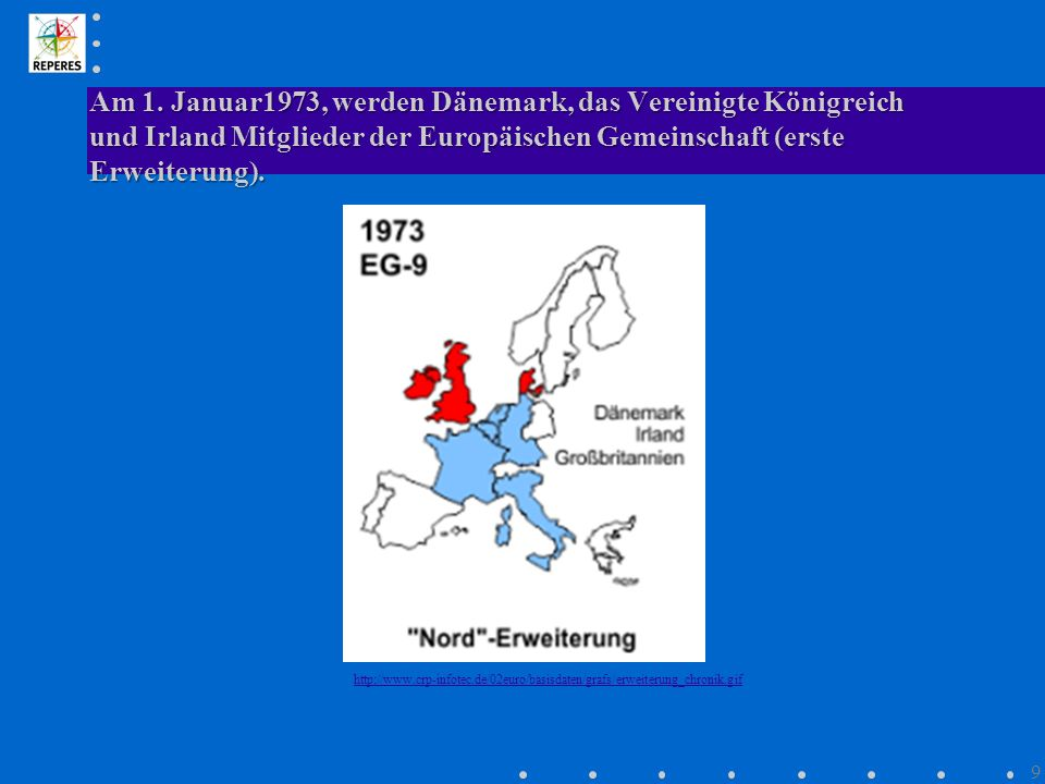Am 1. Januar1973, werden Dänemark, das Vereinigte Königreich und Irland Mitglieder der Europäischen Gemeinschaft (erste Erweiterung).