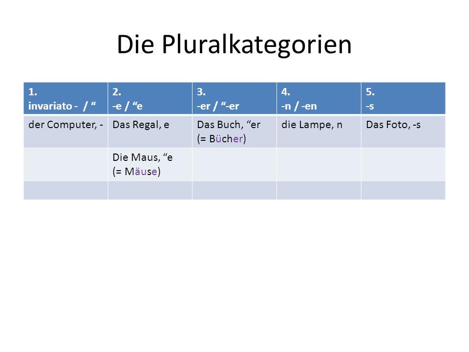 Die Pluralkategorien 1. invariato - / 2. -e / e 3. -er / -er 4.