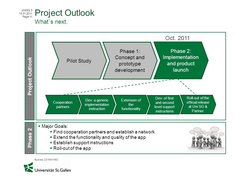 Project Outlook What`s next.