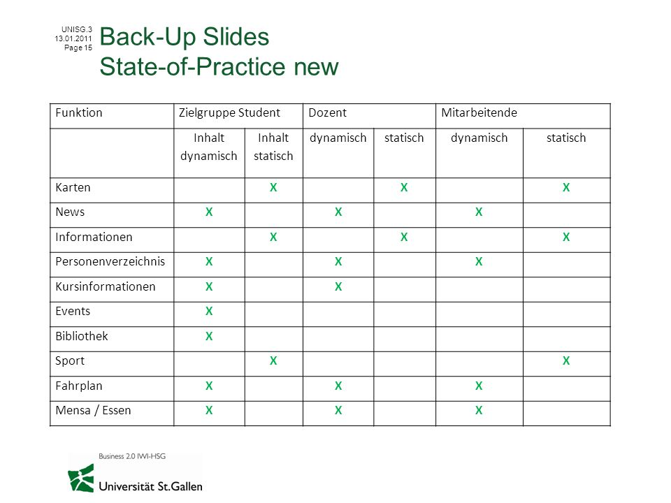 Back-Up Slides State-of-Practice new