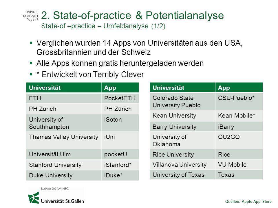 2. State-of-practice & Potentialanalyse State-of –practice – Umfeldanalyse (1/2)