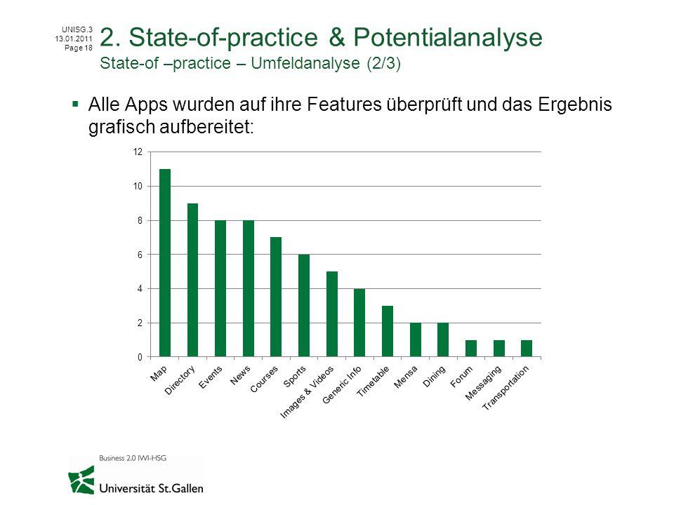 2. State-of-practice & Potentialanalyse State-of –practice – Umfeldanalyse (2/3)