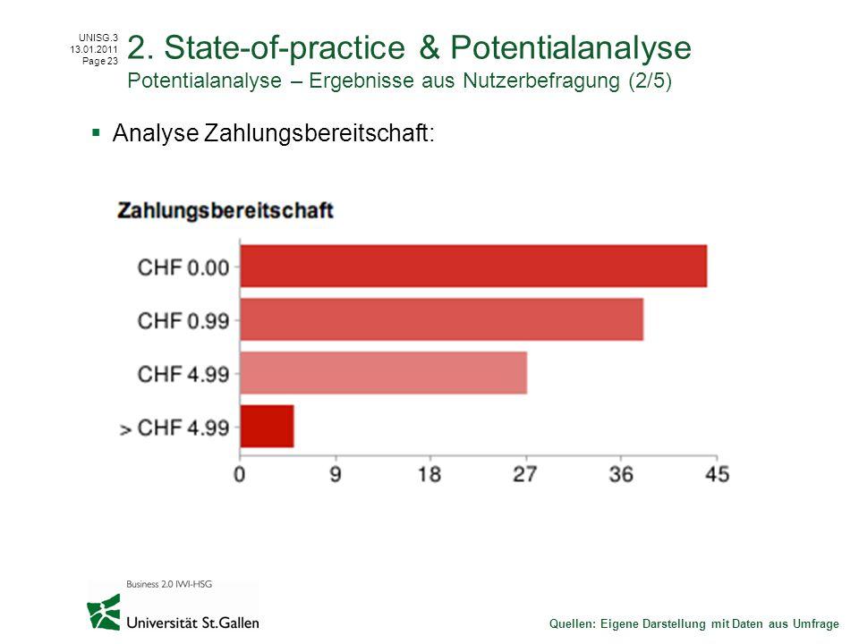 2. State-of-practice & Potentialanalyse Potentialanalyse – Ergebnisse aus Nutzerbefragung (2/5)