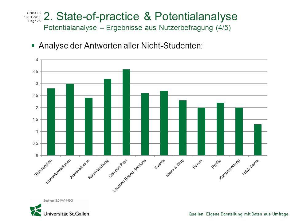 2. State-of-practice & Potentialanalyse Potentialanalyse – Ergebnisse aus Nutzerbefragung (4/5)