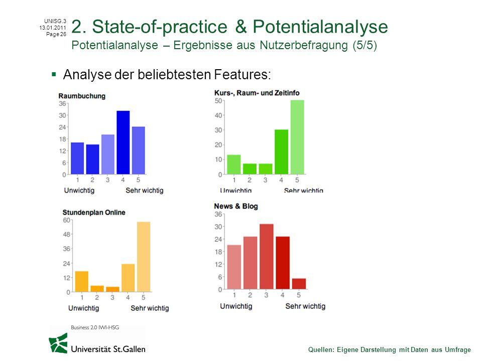 2. State-of-practice & Potentialanalyse Potentialanalyse – Ergebnisse aus Nutzerbefragung (5/5)