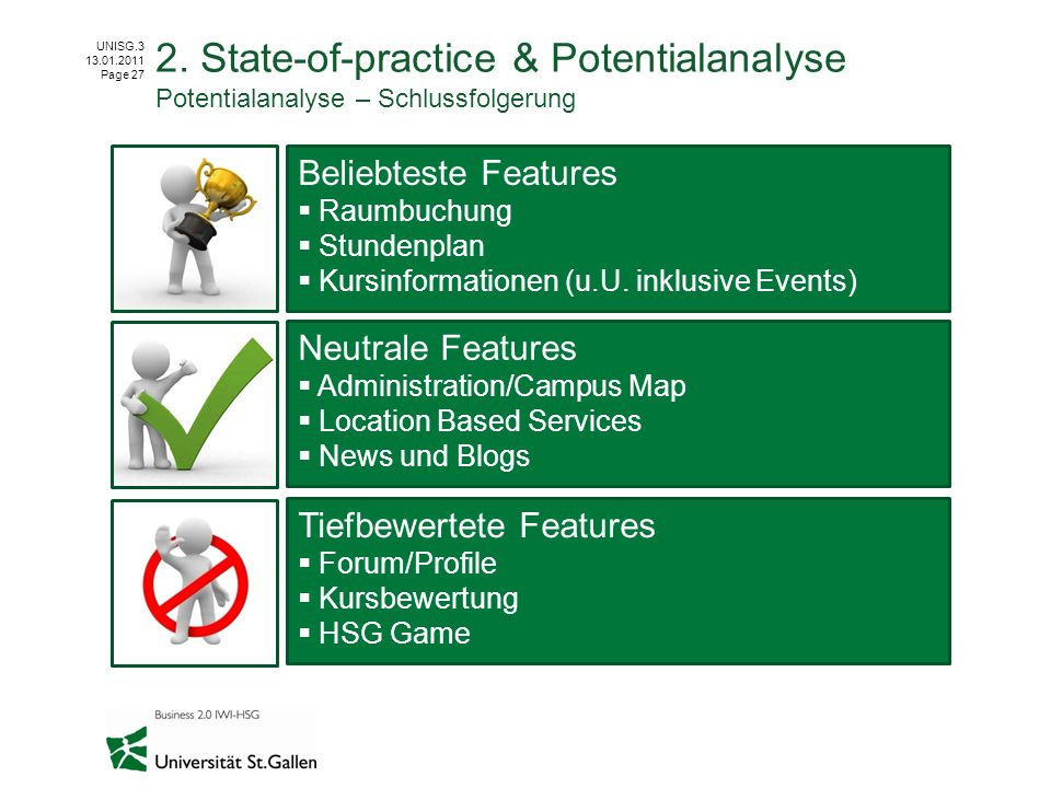 2. State-of-practice & Potentialanalyse Potentialanalyse – Schlussfolgerung