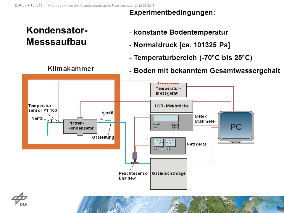Kondensator- Messsaufbau Experimentbedingungen: