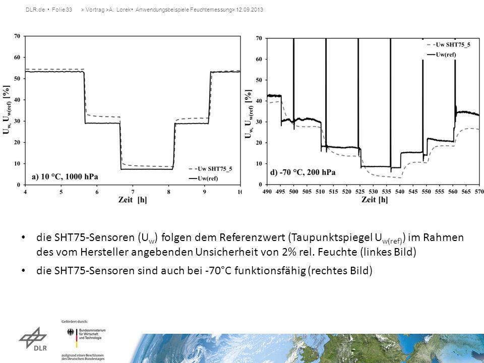 die SHT75-Sensoren sind auch bei -70°C funktionsfähig (rechtes Bild)