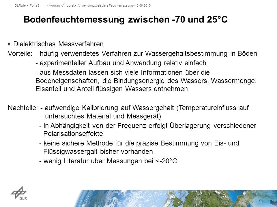 Bodenfeuchtemessung zwischen -70 und 25°C