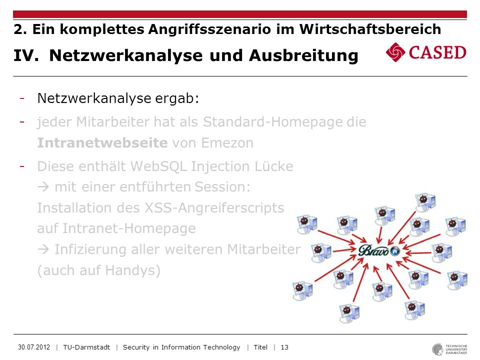 Netzwerkanalyse und Ausbreitung