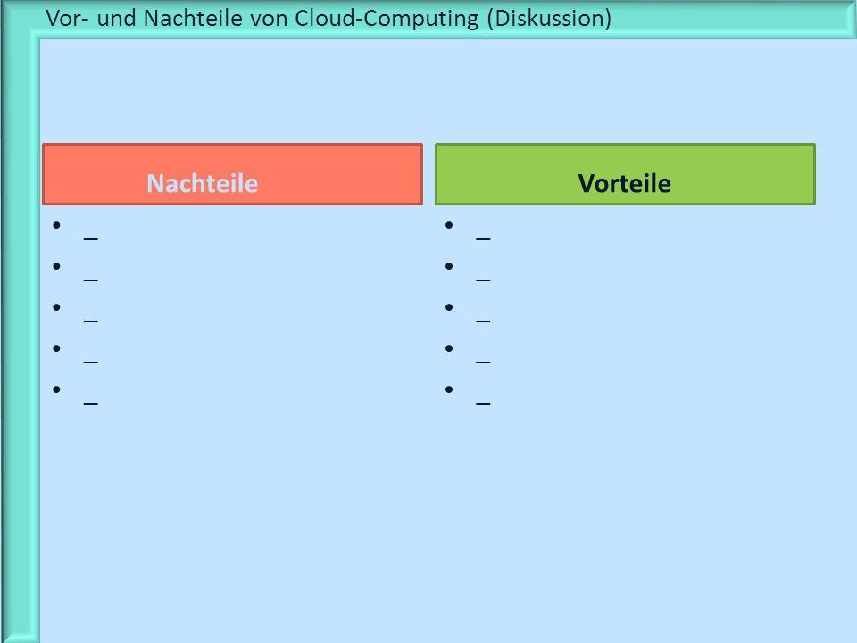 Vor- und Nachteile von Cloud-Computing (Diskussion)