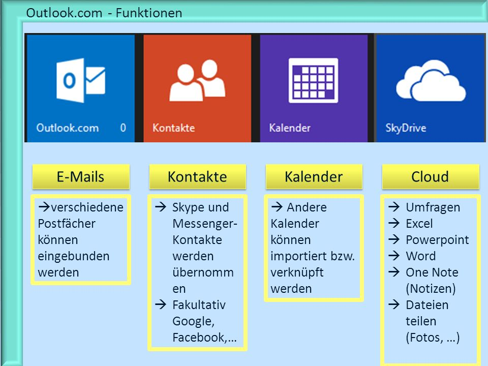 Outlook.com - Funktionen