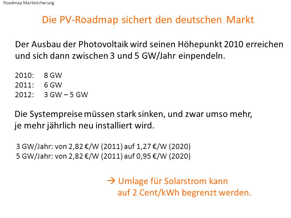 Roadmap Marktsicherung