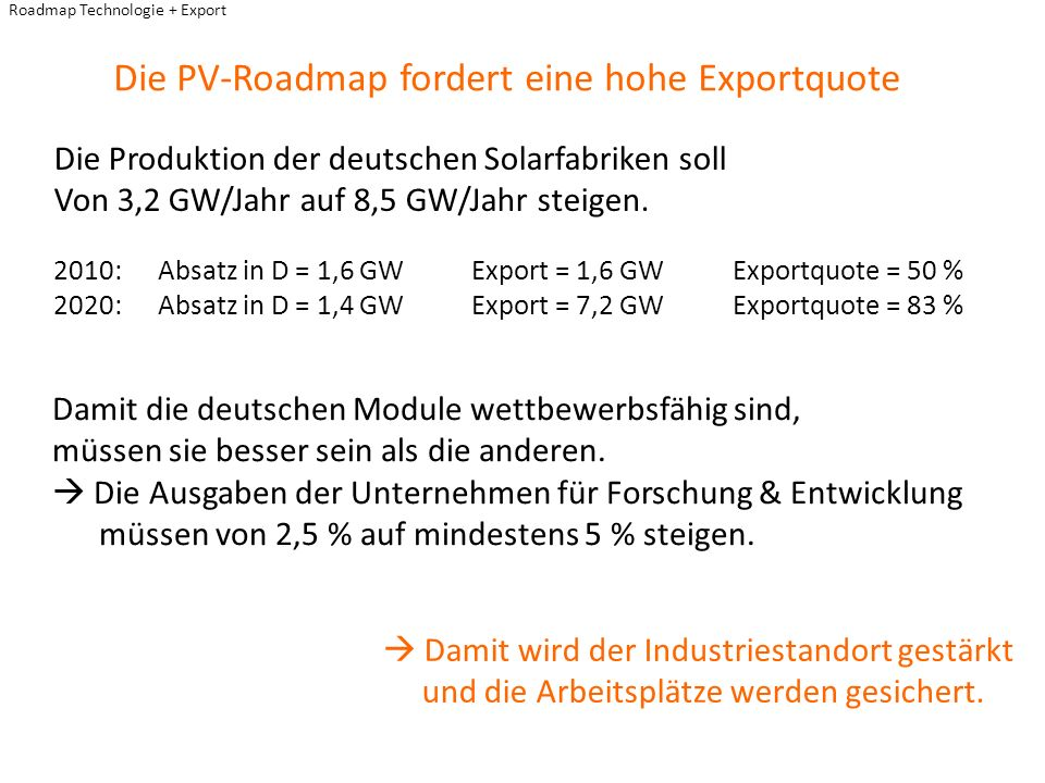 Roadmap Technologie + Export