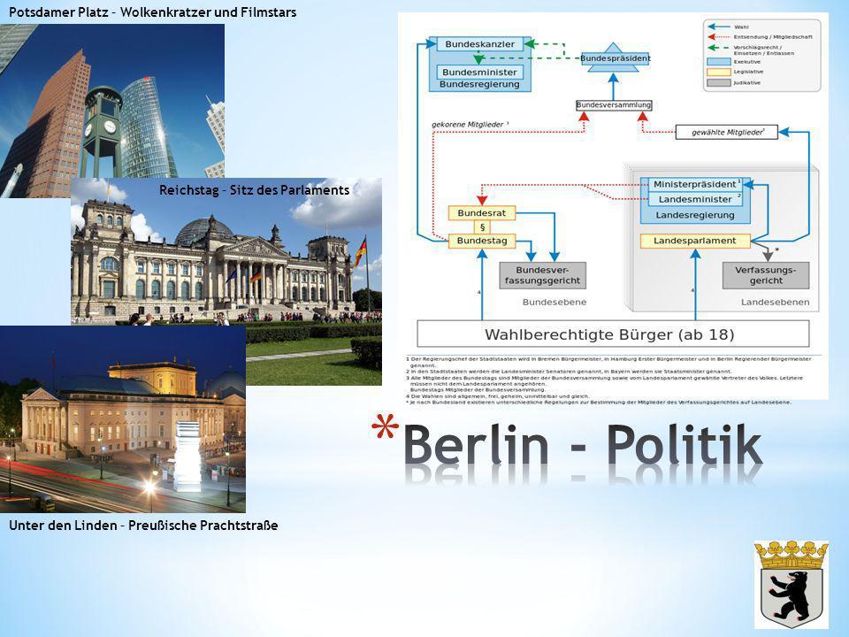 Berlin - Politik Potsdamer Platz – Wolkenkratzer und Filmstars