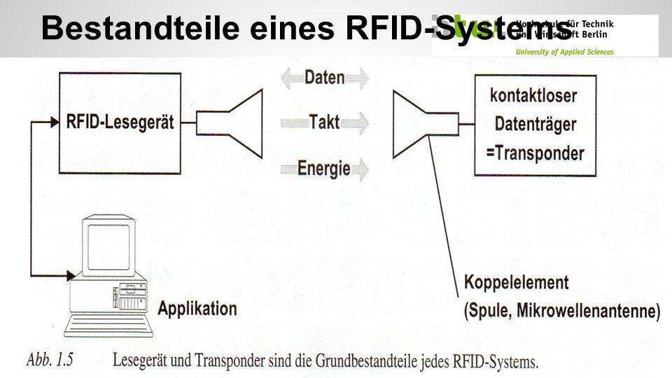 Bestandteile eines RFID-Systems