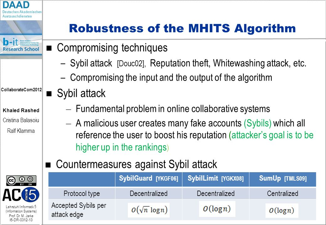 Robustness of the MHITS Algorithm