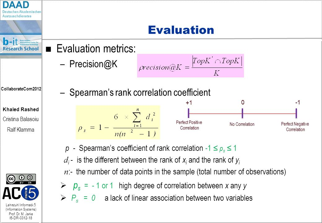 Evaluation Evaluation metrics: Precision@K